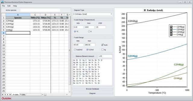Hsc chemistry software for process simulation reactions equations h s c and ellingham diagrams ccuart Choice Image