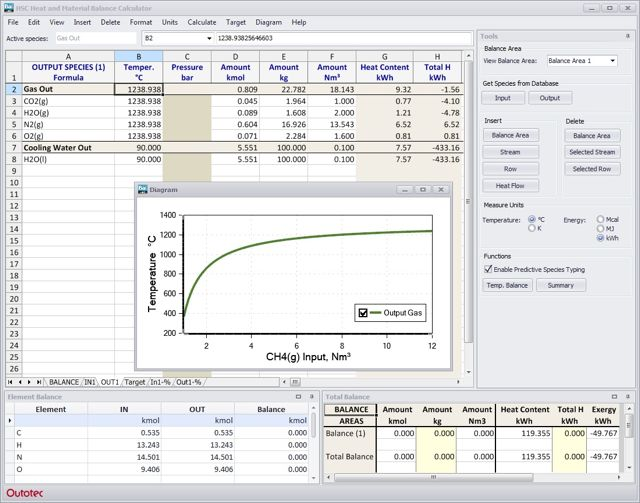 Hsc chemistry software for process simulation reactions equations both input and results can be saved as text files by pressing the save button this assures the files will be available later for editing in hsc or use in ccuart Image collections